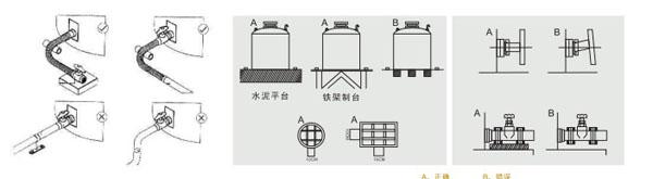水箱安装步骤图解